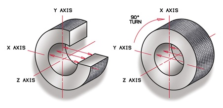 ring measurement axis diagram