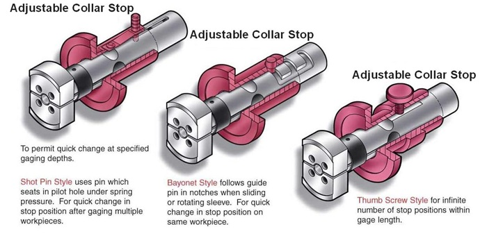 adjustable collar stops