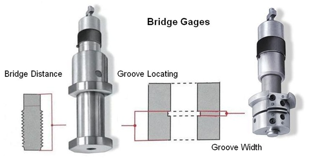 bridge groove witdth location features