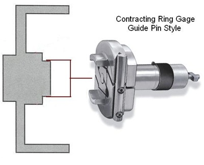 contracting ring gage with feature 2
