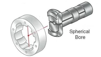 spherical bore feature without carbide